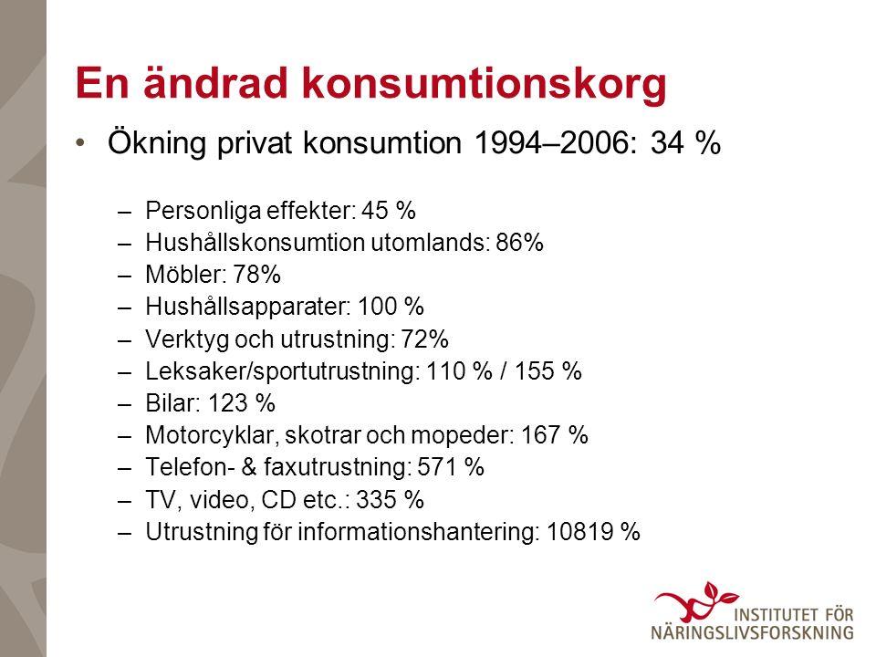 En ändrad konsumtionskorg Ökning privat konsumtion 1994–2006: 34 % –Personliga effekter: 45 % –Hushållskonsumtion utomlands: 86% –Möbler: 78% –Hushållsapparater: 100 % –Verktyg och utrustning: 72% –Leksaker/sportutrustning: 110 % / 155 % –Bilar: 123 % –Motorcyklar, skotrar och mopeder: 167 % –Telefon- & faxutrustning: 571 % –TV, video, CD etc.: 335 % –Utrustning för informationshantering: 10819 %