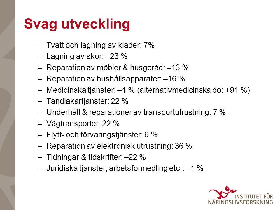 Svag utveckling –Tvätt och lagning av kläder: 7% –Lagning av skor: –23 % –Reparation av möbler & husgeråd: –13 % –Reparation av hushållsapparater: –16 % –Medicinska tjänster: –4 % (alternativmedicinska do: +91 %) –Tandläkartjänster: 22 % –Underhåll & reparationer av transportutrustning: 7 % –Vägtransporter: 22 % –Flytt- och förvaringstjänster: 6 % –Reparation av elektronisk utrustning: 36 % –Tidningar & tidskrifter: –22 % –Juridiska tjänster, arbetsförmedling etc.: –1 %