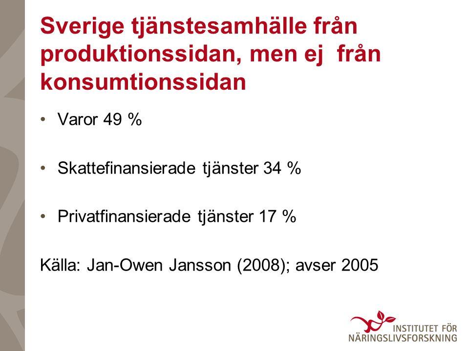 Sverige tjänstesamhälle från produktionssidan, men ej från konsumtionssidan Varor 49 % Skattefinansierade tjänster 34 % Privatfinansierade tjänster 17 % Källa: Jan-Owen Jansson (2008); avser 2005