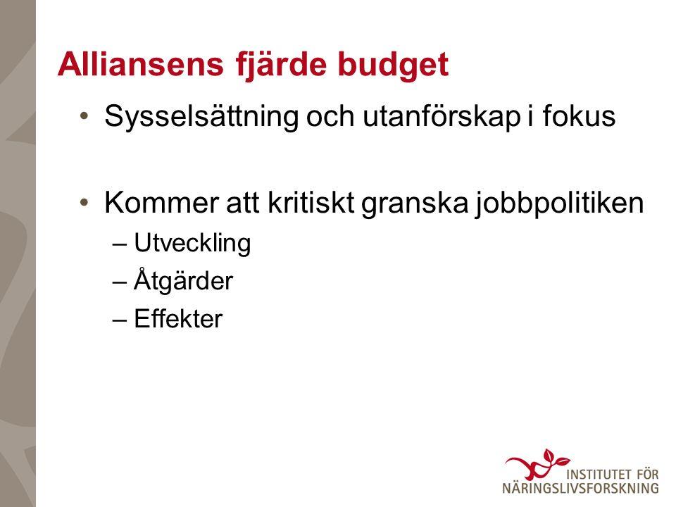 Alliansens fjärde budget Sysselsättning och utanförskap i fokus Kommer att kritiskt granska jobbpolitiken –Utveckling –Åtgärder –Effekter