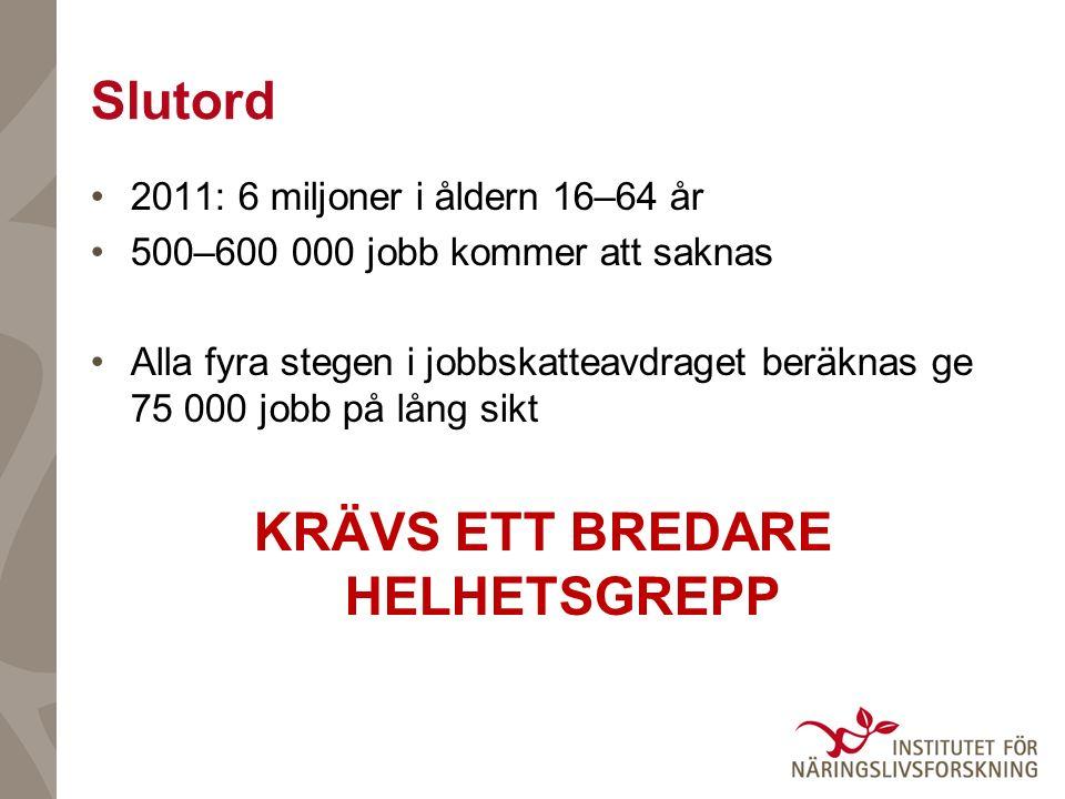 Slutord 2011: 6 miljoner i åldern 16–64 år 500–600 000 jobb kommer att saknas Alla fyra stegen i jobbskatteavdraget beräknas ge 75 000 jobb på lång sikt KRÄVS ETT BREDARE HELHETSGREPP