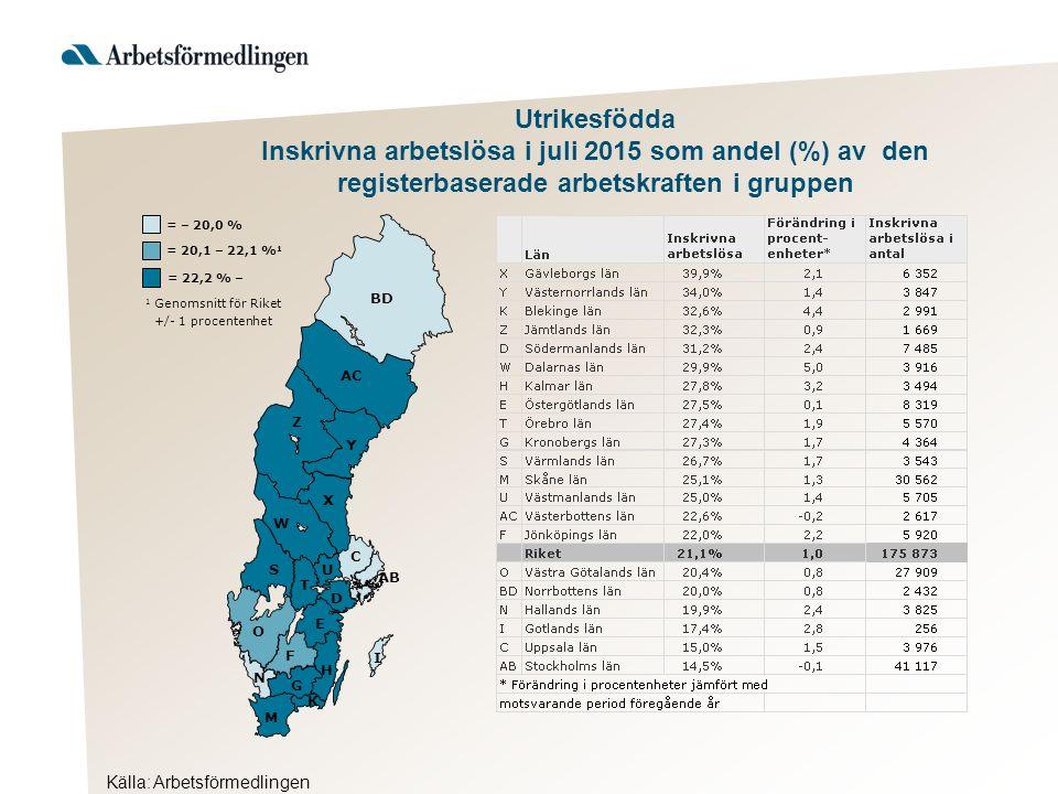 Utrikesfödda Inskrivna arbetslösa i juli 2015 som andel (%) av den registerbaserade arbetskraften i gruppen Källa: Arbetsförmedlingen AB BD Y AC Z X W