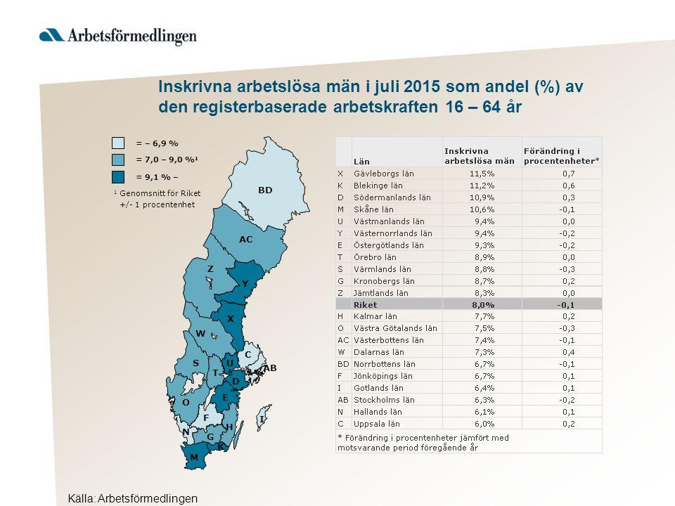 Källa: Arbetsförmedlingen Inskrivna arbetslösa män i juli 2015 som andel (%) av den registerbaserade arbetskraften 16 – 64 år AB BD Y AC Z X W S T U D