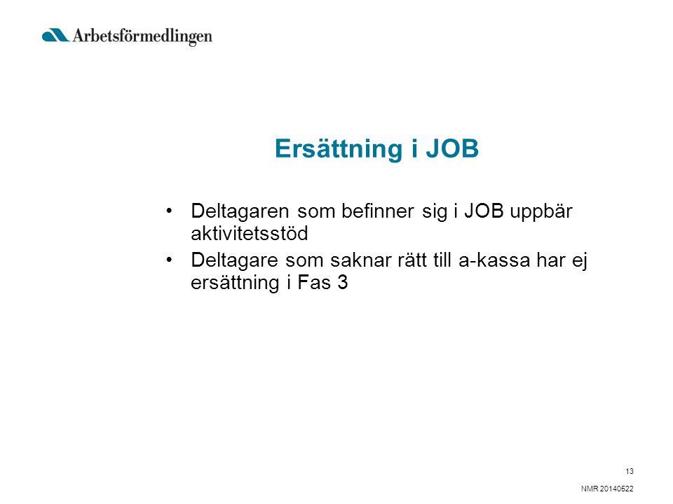 Ersättning i JOB Deltagaren som befinner sig i JOB uppbär aktivitetsstöd Deltagare som saknar rätt till a-kassa har ej ersättning i Fas 3 NMR 20140522 13