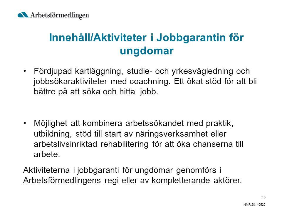 Innehåll/Aktiviteter i Jobbgarantin för ungdomar Fördjupad kartläggning, studie- och yrkesvägledning och jobbsökaraktiviteter med coachning.