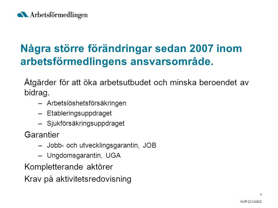 Några större förändringar sedan 2007 inom arbetsförmedlingens ansvarsområde.