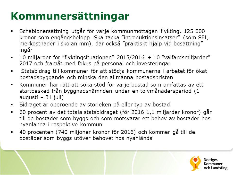 """Kommunersättningar  Schablonersättning utgår för varje kommunmottagen flykting, 125 000 kronor som engångsbelopp. Ska täcka """"introduktionsinsatser"""" ("""