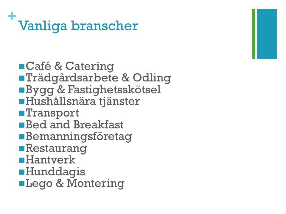 + Vanliga branscher Café & Catering Trädgårdsarbete & Odling Bygg & Fastighetsskötsel Hushållsnära tjänster Transport Bed and Breakfast Bemanningsföre