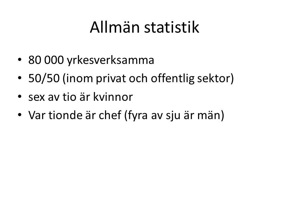 Allmän statistik 80 000 yrkesverksamma 50/50 (inom privat och offentlig sektor) sex av tio är kvinnor Var tionde är chef (fyra av sju är män)