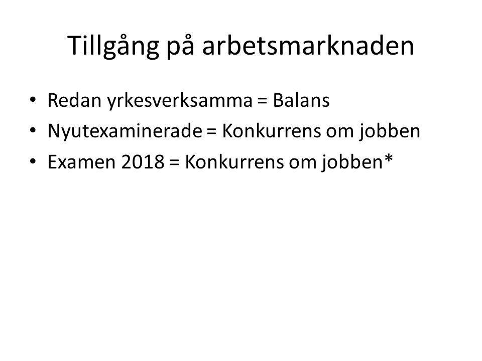 Tillgång på arbetsmarknaden Redan yrkesverksamma = Balans Nyutexaminerade = Konkurrens om jobben Examen 2018 = Konkurrens om jobben*