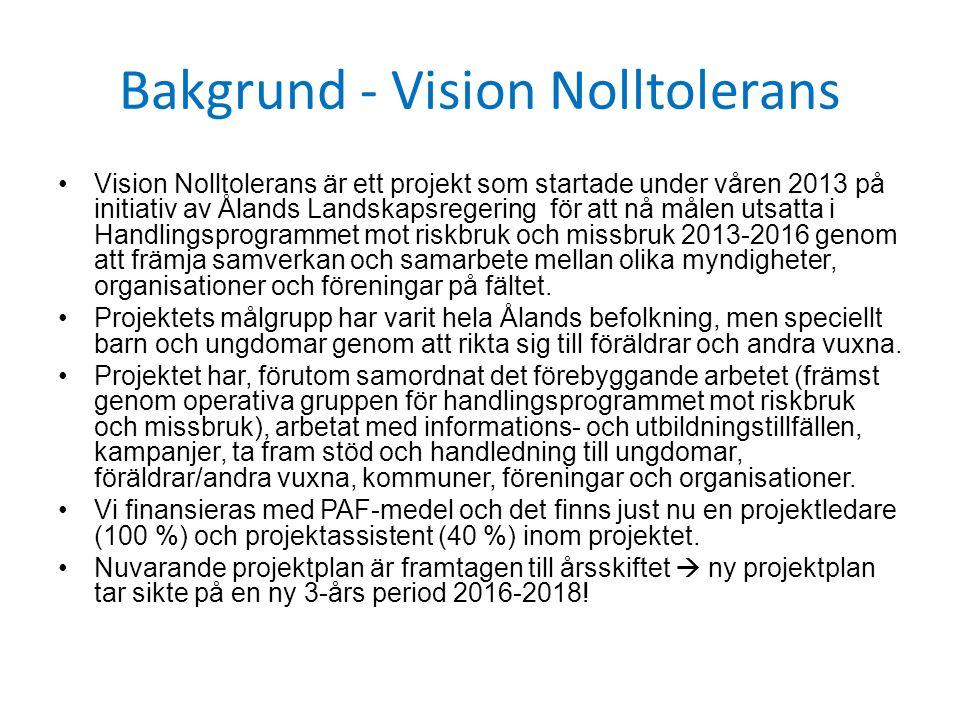 Bakgrund - Vision Nolltolerans Vision Nolltolerans är ett projekt som startade under våren 2013 på initiativ av Ålands Landskapsregering för att nå målen utsatta i Handlingsprogrammet mot riskbruk och missbruk 2013-2016 genom att främja samverkan och samarbete mellan olika myndigheter, organisationer och föreningar på fältet.