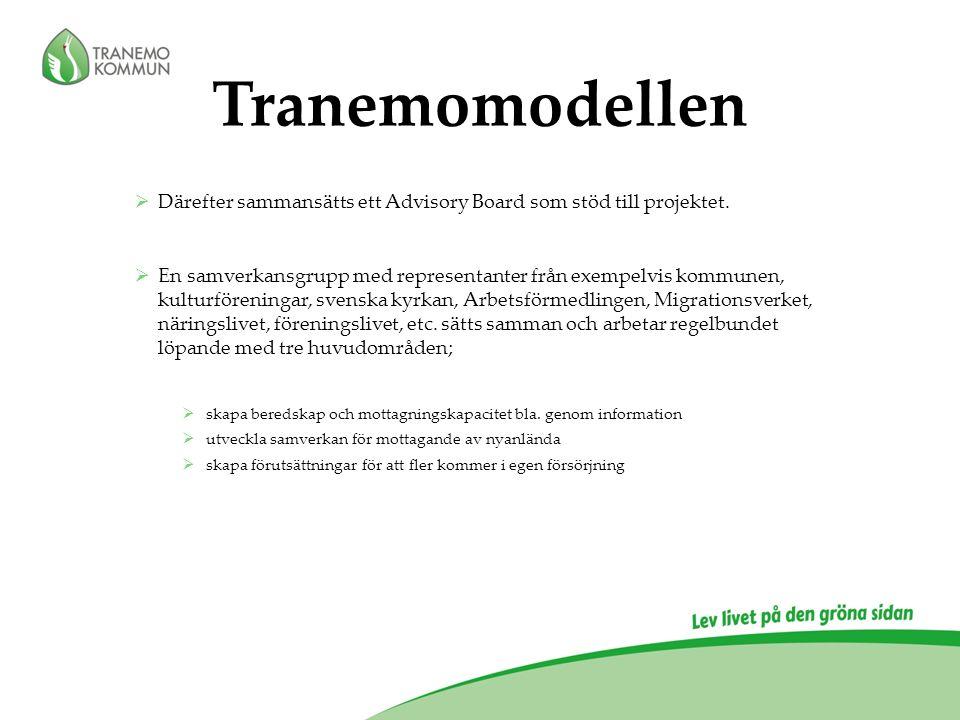 Tranemomodellen  Därefter sammansätts ett Advisory Board som stöd till projektet.