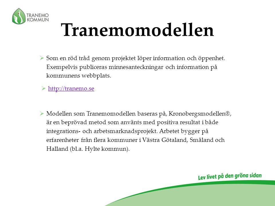 Tranemomodellen  Som en röd tråd genom projektet löper information och öppenhet. Exempelvis publiceras minnesanteckningar och information på kommunen