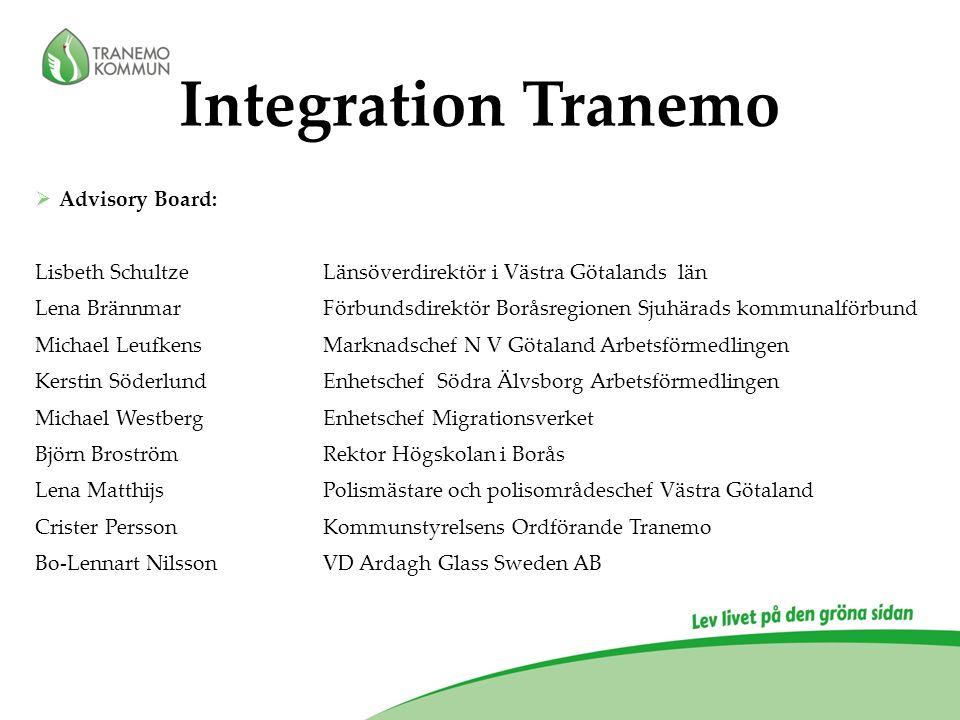 Integration Tranemo  Advisory Board: Lisbeth Schultze Länsöverdirektör i Västra Götalands län Lena BrännmarFörbundsdirektör Boråsregionen Sjuhärads k