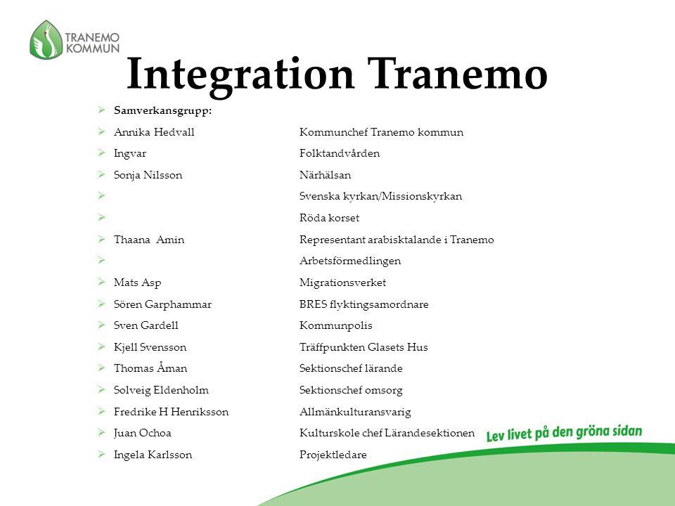 Integration Tranemo  Samverkansgrupp:  Annika HedvallKommunchef Tranemo kommun  Ingvar Folktandvården  Sonja NilssonNärhälsan  Svenska kyrkan/Mis