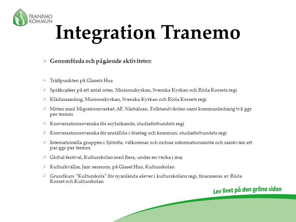 Integration Tranemo  Genomförda och pågående aktiviteter:  Träffpunkten på Glasets Hus  Språkcaféer på ett antal orter, Missionskyrkan, Svenska Kyr