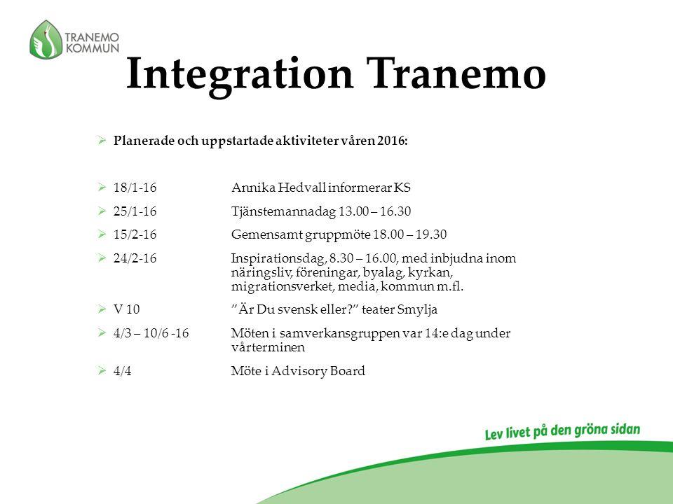 Integration Tranemo  Planerade och uppstartade aktiviteter våren 2016:  18/1-16 Annika Hedvall informerar KS  25/1-16 Tjänstemannadag 13.00 – 16.30  15/2-16 Gemensamt gruppmöte 18.00 – 19.30  24/2-16 Inspirationsdag, 8.30 – 16.00, med inbjudna inom näringsliv, föreningar, byalag, kyrkan, migrationsverket, media, kommun m.fl.