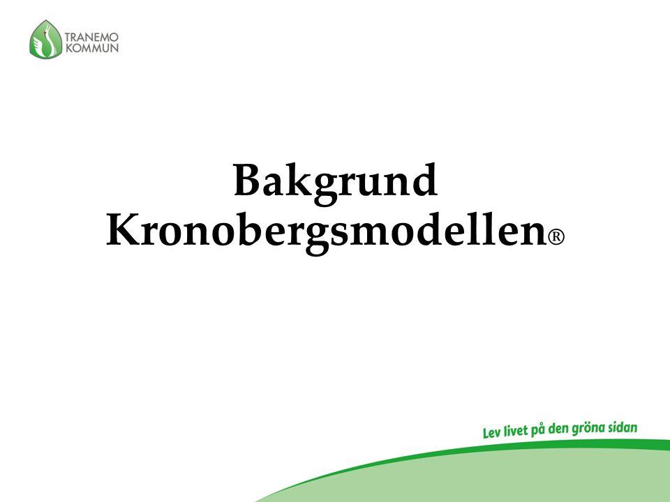 Kronobergsmodellen ® Kronobergsmodellen ® för arbete Kronobergsmodellen ® för integration