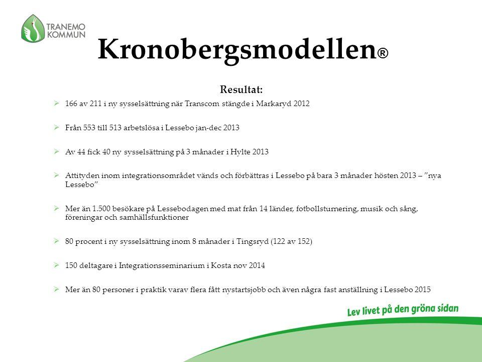 Kronobergsmodellen ® Resultat:  166 av 211 i ny sysselsättning när Transcom stängde i Markaryd 2012  Från 553 till 513 arbetslösa i Lessebo jan-dec