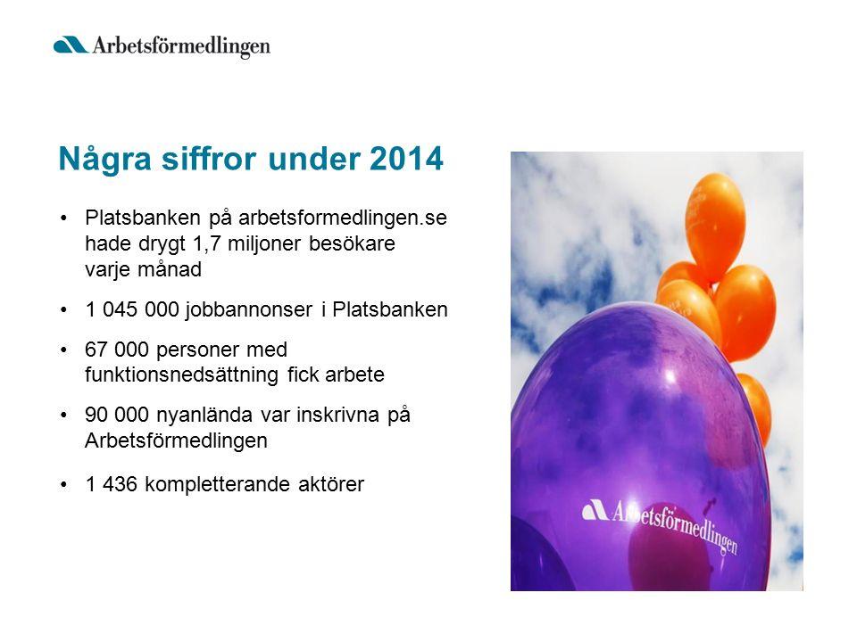 Några siffror under 2014 Platsbanken på arbetsformedlingen.se hade drygt 1,7 miljoner besökare varje månad 1 045 000 jobbannonser i Platsbanken 67 000