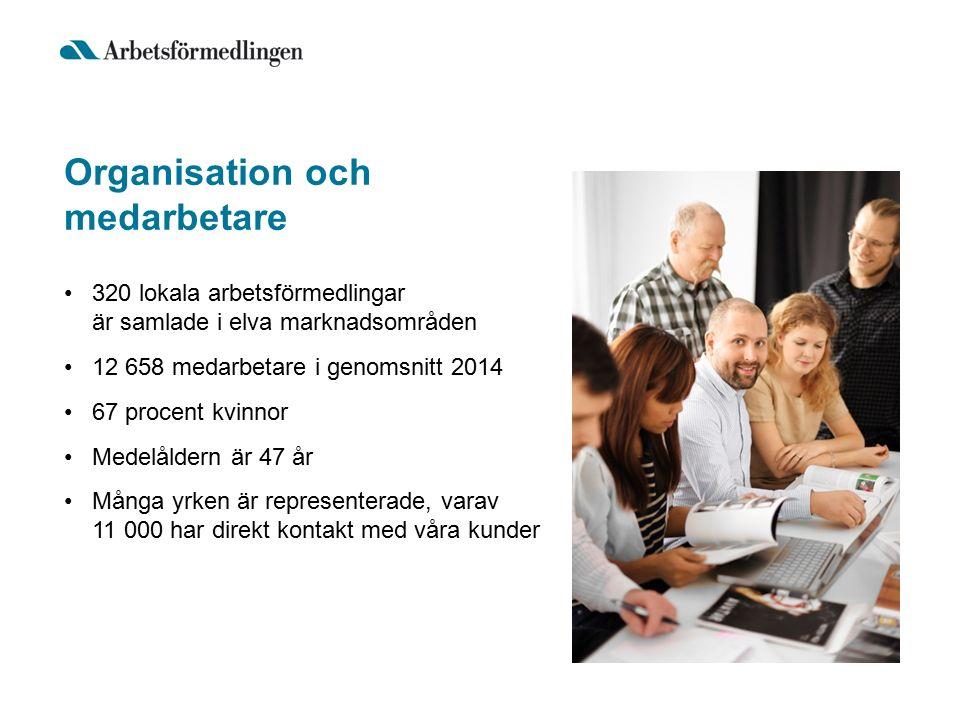 Organisation och medarbetare 320 lokala arbetsförmedlingar är samlade i elva marknadsområden 12 658 medarbetare i genomsnitt 2014 67 procent kvinnor M