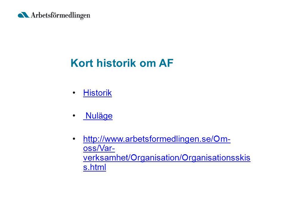 Kort historik om AF Historik Nuläge http://www.arbetsformedlingen.se/Om- oss/Var- verksamhet/Organisation/Organisationsskis s.htmlhttp://www.arbetsformedlingen.se/Om- oss/Var- verksamhet/Organisation/Organisationsskis s.html