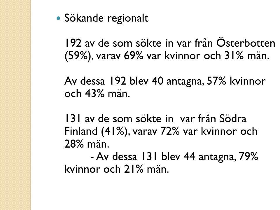 Sökande regionalt 192 av de som sökte in var från Österbotten (59%), varav 69% var kvinnor och 31% män.