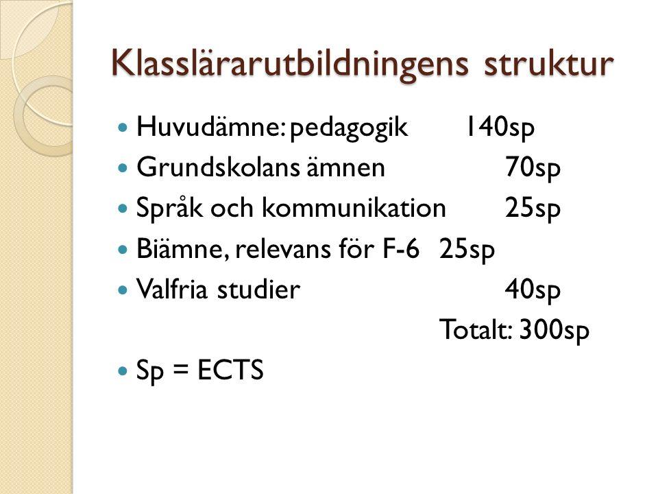 Klasslärarutbildningens struktur Huvudämne: pedagogik 140sp Grundskolans ämnen 70sp Språk och kommunikation 25sp Biämne, relevans för F-6 25sp Valfria studier 40sp Totalt: 300sp Sp = ECTS
