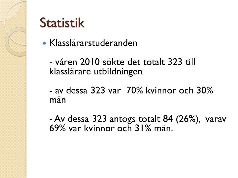Statistik Klasslärarstuderanden - våren 2010 sökte det totalt 323 till klasslärare utbildningen - av dessa 323 var 70% kvinnor och 30% män - Av dessa 323 antogs totalt 84 (26%), varav 69% var kvinnor och 31% män.