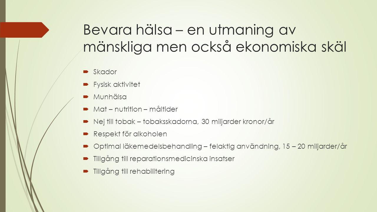 Bevara hälsa – en utmaning av mänskliga men också ekonomiska skäl  Skador  Fysisk aktivitet  Munhälsa  Mat – nutrition – måltider  Nej till tobak – tobaksskadorna, 30 miljarder kronor/år  Respekt för alkoholen  Optimal läkemedelsbehandling – felaktig användning, 15 – 20 miljarder/år  Tillgång till reparationsmedicinska insatser  Tillgång till rehabilitering