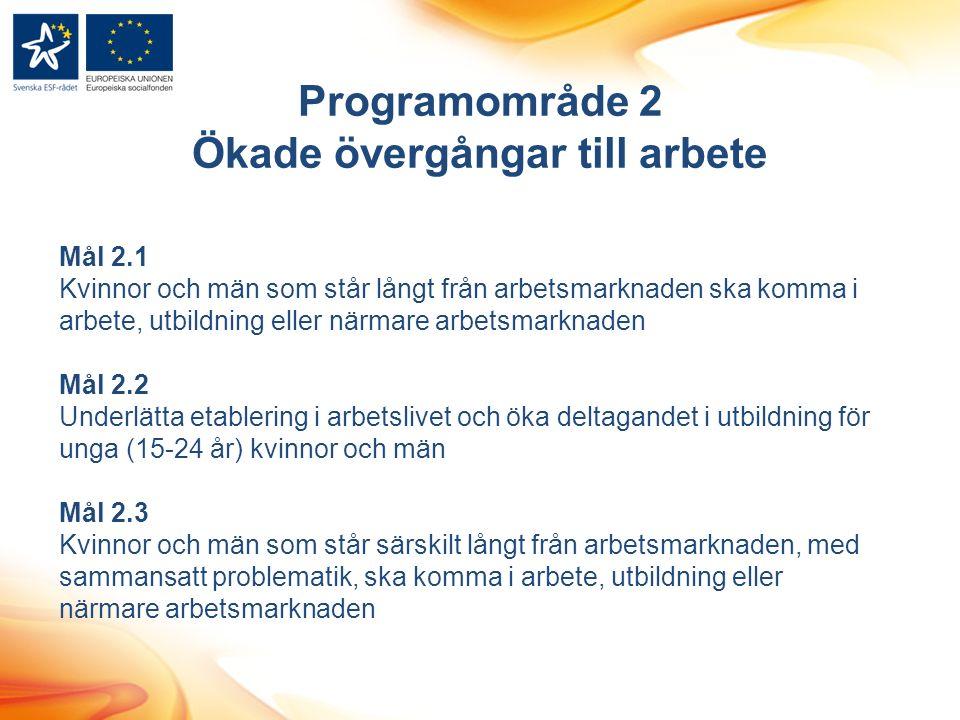 Programområde 2 Ökade övergångar till arbete Mål 2.1 Kvinnor och män som står långt från arbetsmarknaden ska komma i arbete, utbildning eller närmare arbetsmarknaden Mål 2.2 Underlätta etablering i arbetslivet och öka deltagandet i utbildning för unga (15-24 år) kvinnor och män Mål 2.3 Kvinnor och män som står särskilt långt från arbetsmarknaden, med sammansatt problematik, ska komma i arbete, utbildning eller närmare arbetsmarknaden