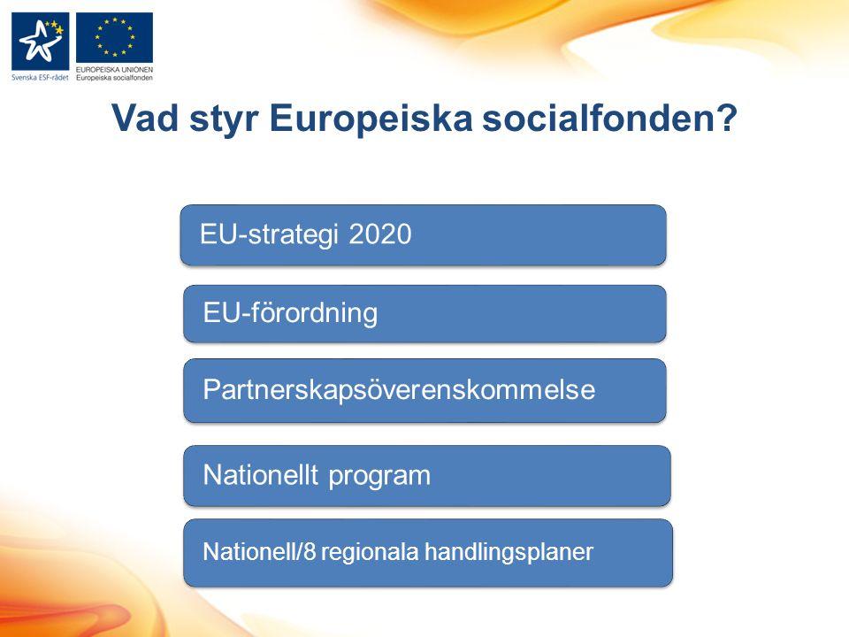 Vad styr Europeiska socialfonden.