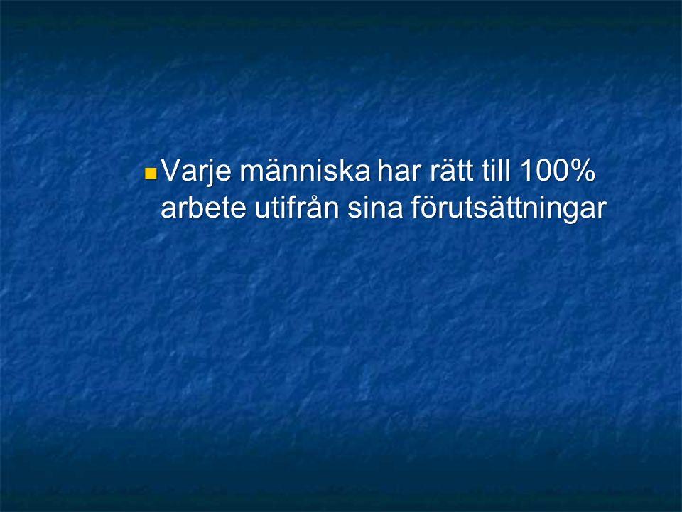 Varje människa har rätt till 100% arbete utifrån sina förutsättningar Varje människa har rätt till 100% arbete utifrån sina förutsättningar