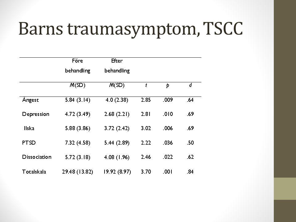Barns traumasymptom, TSCC