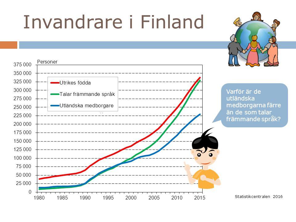 Invandrare i Finland Statistikcentralen 2016 Varför är de utländska medborgarna färre än de som talar främmande språk