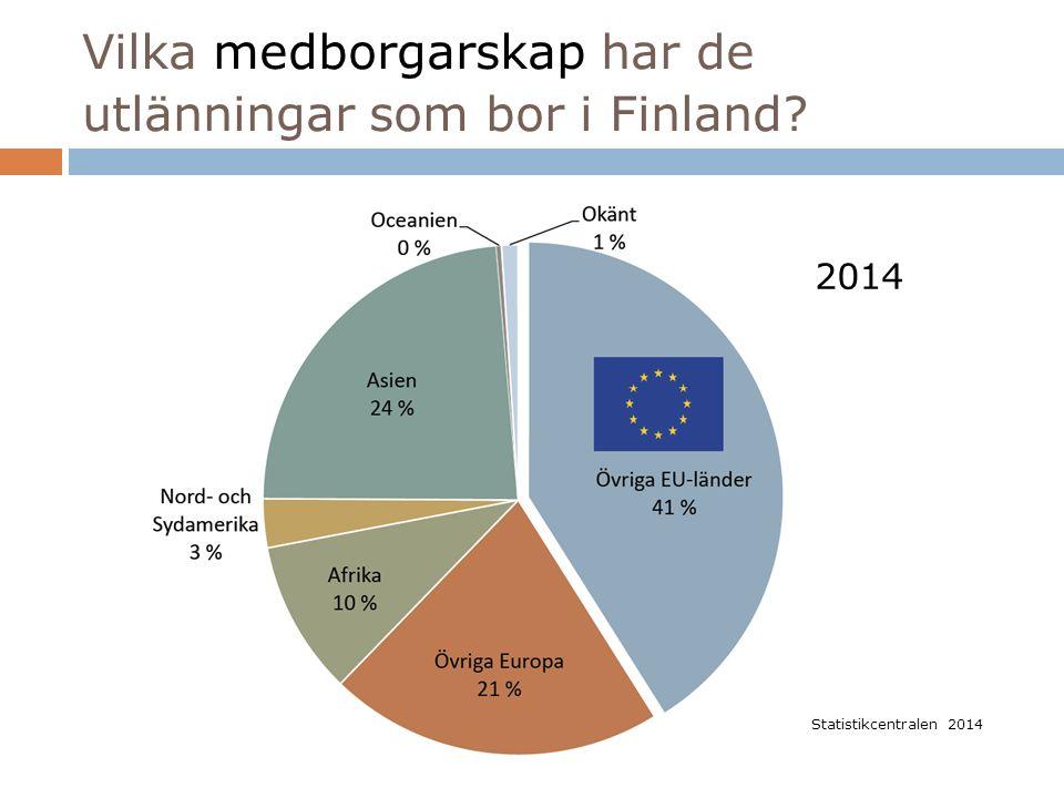 Vilka medborgarskap har de utlänningar som bor i Finland Statistikcentralen 2014 2014