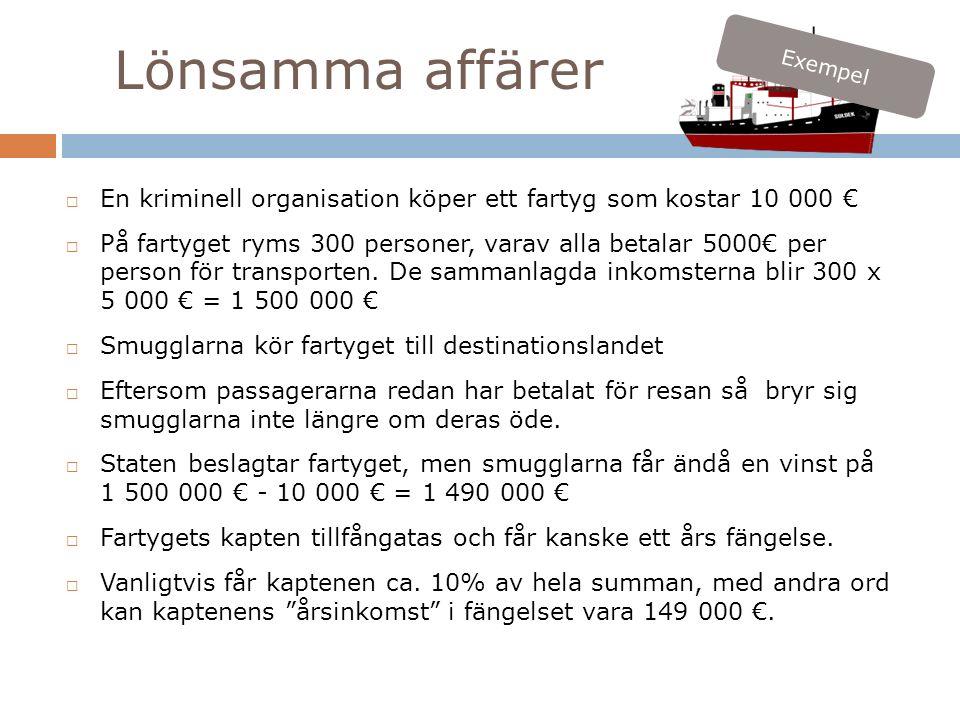 Lönsamma affärer  En kriminell organisation köper ett fartyg som kostar 10 000 €  På fartyget ryms 300 personer, varav alla betalar 5000€ per person för transporten.