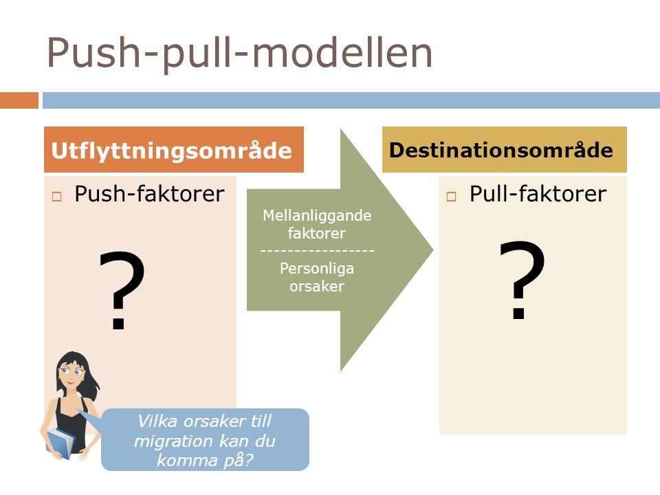 Push-pull-modellen  Push-faktorer  Pull-faktorer Utflyttningsområde Destinationsområde Mellanliggande faktorer ----------------- Personliga orsaker .