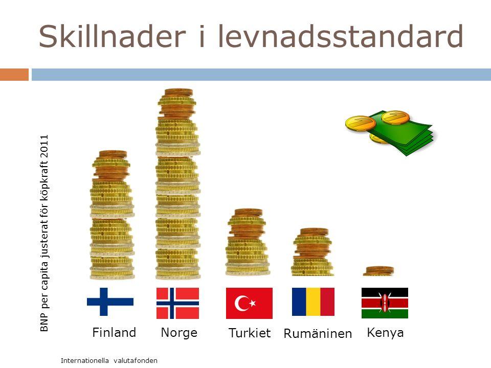 Skillnader i levnadsstandard FinlandNorge Turkiet Rumäninen Kenya BNP per capita justerat för köpkraft 2011 Internationella valutafonden