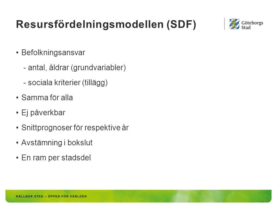 Resursfördelningsmodellen (SDF) Befolkningsansvar - antal, åldrar (grundvariabler) - sociala kriterier (tillägg) Samma för alla Ej påverkbar Snittprognoser för respektive år Avstämning i bokslut En ram per stadsdel