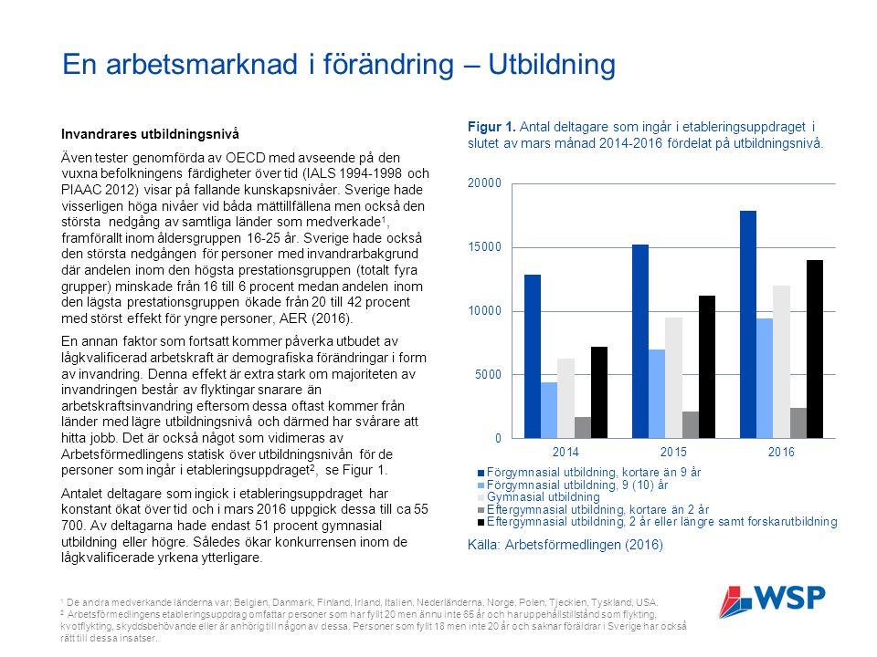 En arbetsmarknad i förändring – Sysselsättningseffekter av ingångslöner Denna rapport estimerar möjliga effekter av införandet av en ingångslön, respektive exkluderingen av arbetsgivaravgifter, på enkla jobb.