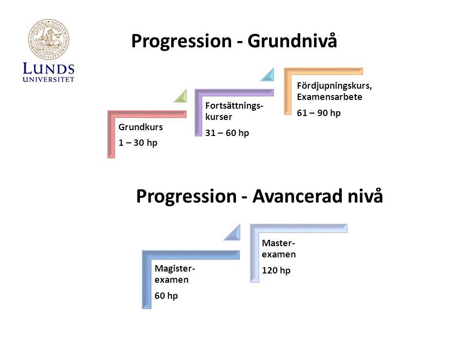 Grundkurs 1 – 30 hp Fortsättnings- kurser 31 – 60 hp Fördjupningskurs, Examensarbete 61 – 90 hp Progression - Grundnivå Magister- examen 60 hp Master-