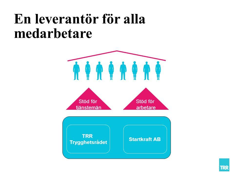 Antal uppsagda tjänstemän in till TRR 1980-2013