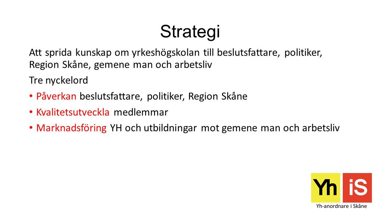 Strategi Att sprida kunskap om yrkeshögskolan till beslutsfattare, politiker, Region Skåne, gemene man och arbetsliv Tre nyckelord Påverkan beslutsfat