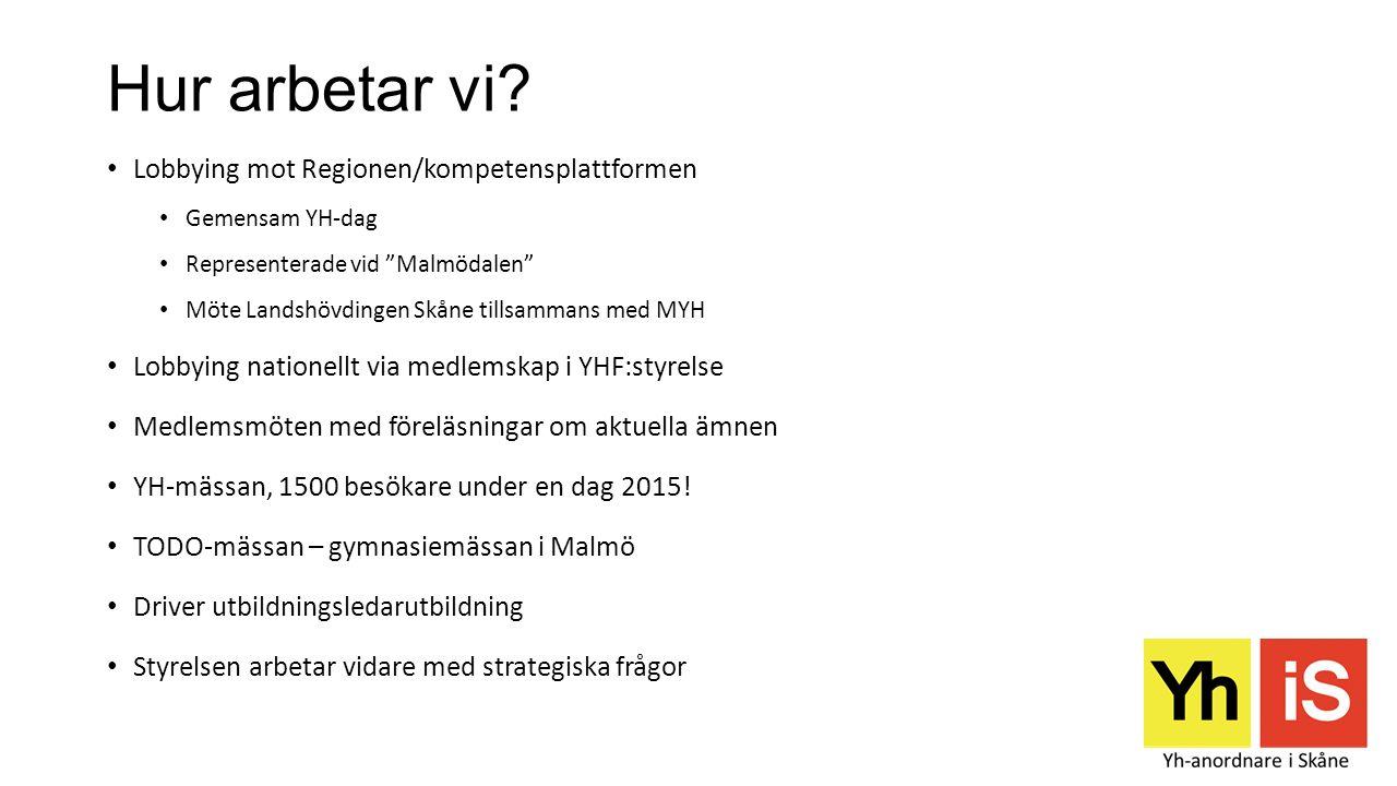 """Hur arbetar vi? Lobbying mot Regionen/kompetensplattformen Gemensam YH-dag Representerade vid """"Malmödalen"""" Möte Landshövdingen Skåne tillsammans med M"""