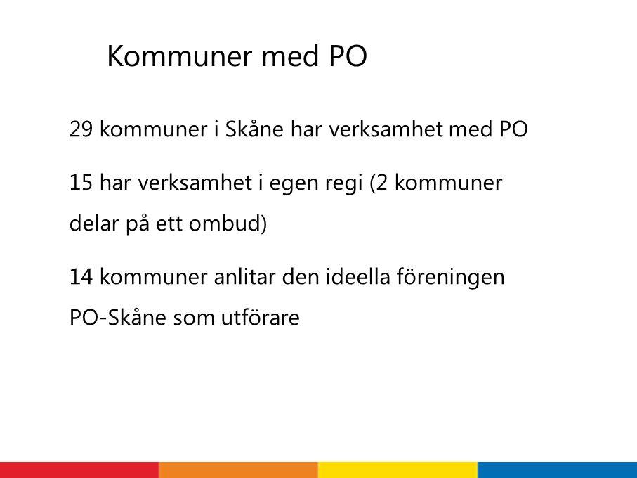 Kommuner med PO 29 kommuner i Skåne har verksamhet med PO 15 har verksamhet i egen regi (2 kommuner delar på ett ombud) 14 kommuner anlitar den ideella föreningen PO-Skåne som utförare