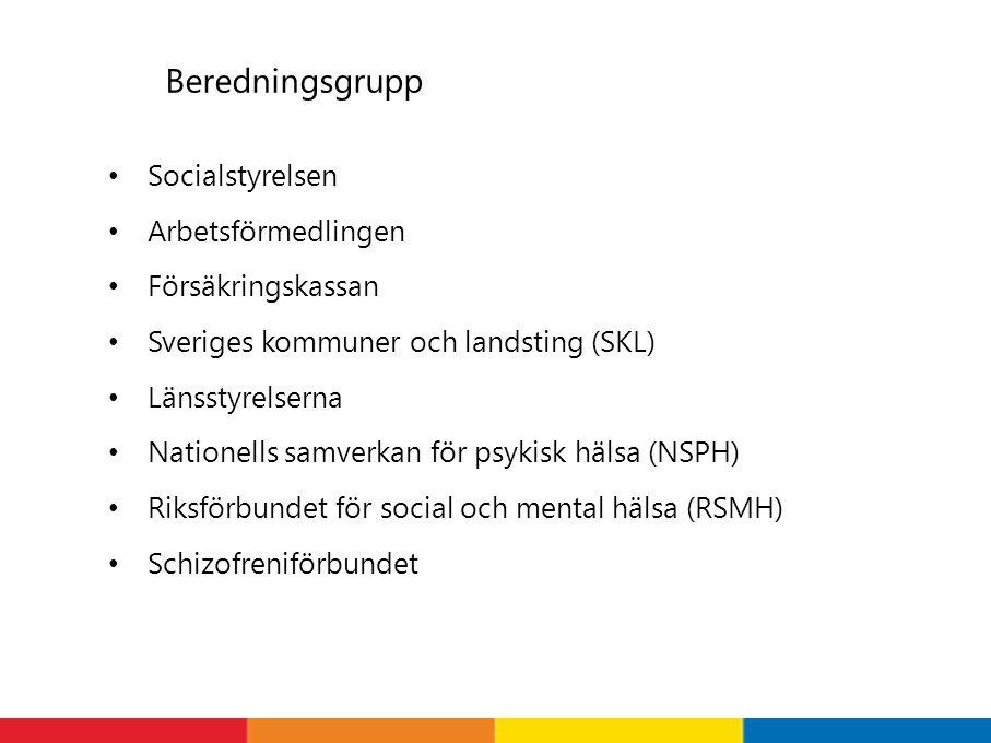 Beredningsgrupp Socialstyrelsen Arbetsförmedlingen Försäkringskassan Sveriges kommuner och landsting (SKL) Länsstyrelserna Nationells samverkan för psykisk hälsa (NSPH) Riksförbundet för social och mental hälsa (RSMH) Schizofreniförbundet