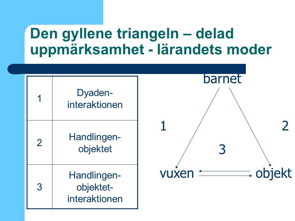 Den gyllene triangeln – delad uppmärksamhet - lärandets moder 1 Dyaden- interaktionen 2 Handlingen- objektet 3 Handlingen- objektet- interaktionen barnet 1 2 3 vuxen objekt
