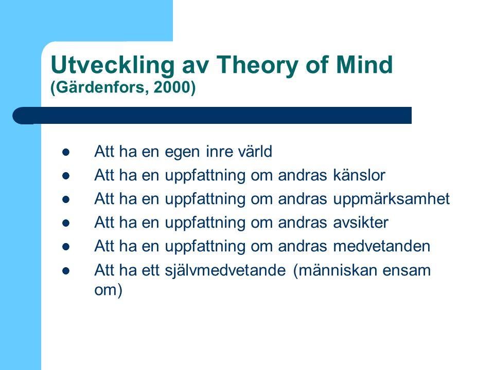 Utveckling av Theory of Mind (Gärdenfors, 2000) Att ha en egen inre värld Att ha en uppfattning om andras känslor Att ha en uppfattning om andras uppmärksamhet Att ha en uppfattning om andras avsikter Att ha en uppfattning om andras medvetanden Att ha ett självmedvetande (människan ensam om)