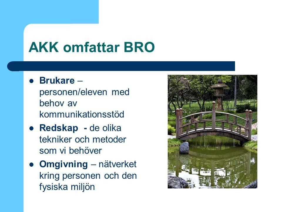 AKK omfattar BRO Brukare – personen/eleven med behov av kommunikationsstöd Redskap - de olika tekniker och metoder som vi behöver Omgivning – nätverket kring personen och den fysiska miljön